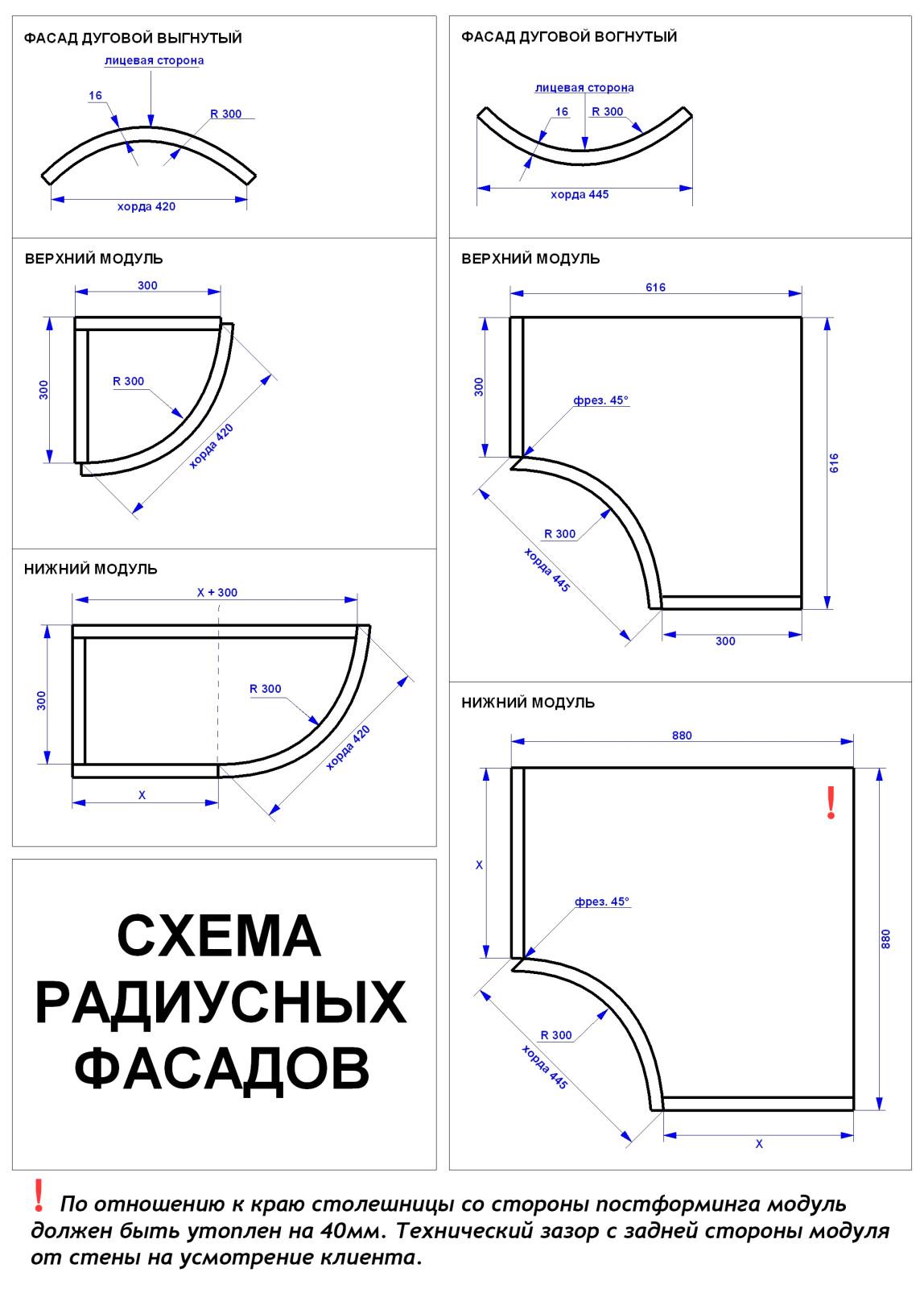 Как сделать радиусный фасад своими руками