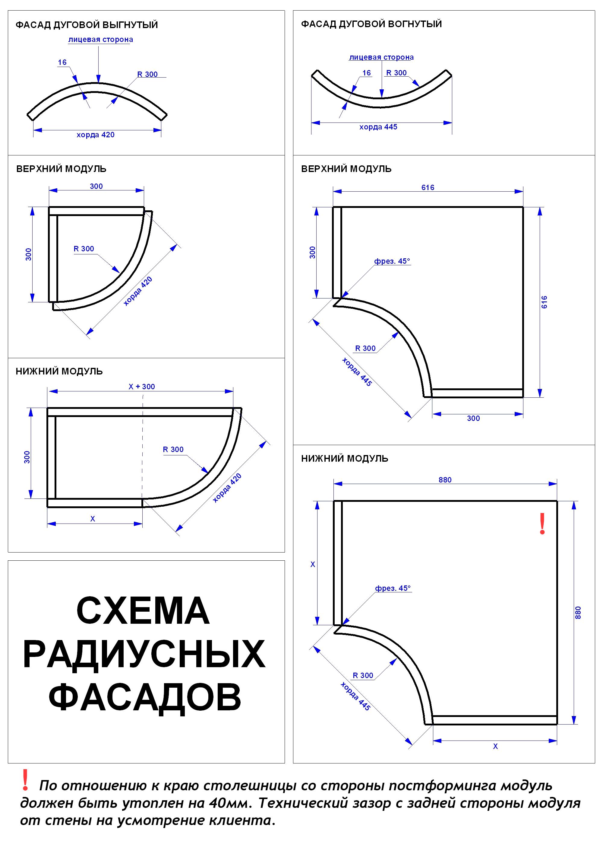 Схема радиусных фасадов